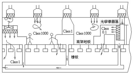 电路 电路图 电子 原理图 440_246